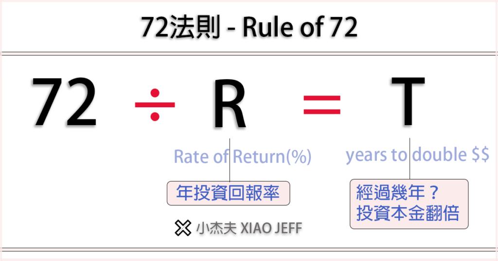 72法則公式